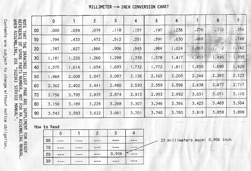 Oil Tank Inches Gallons Conversion Chart Myideasbedroomcom