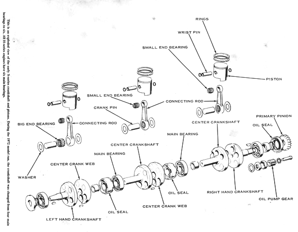 750 H2 Engine Diagram on 4 cylinder drag engine