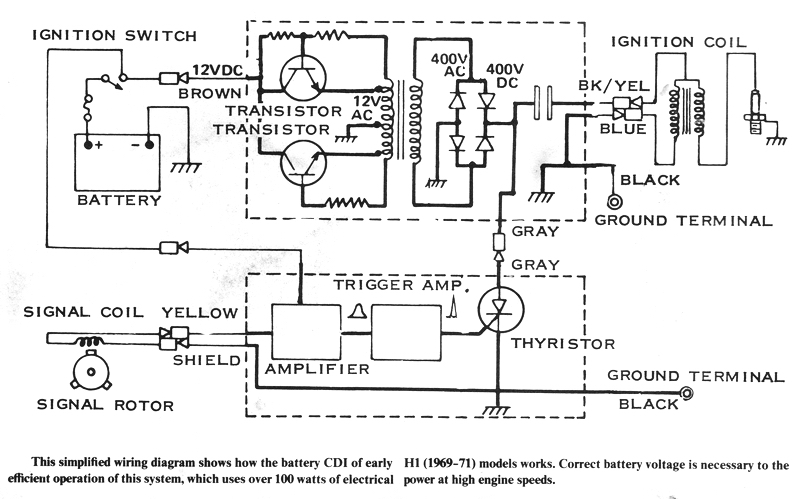 triple maintenance manual this is how it works battery voltage is fed to a transistor oscillator circuit in simple terms this is a circuit that automatically switches the battery