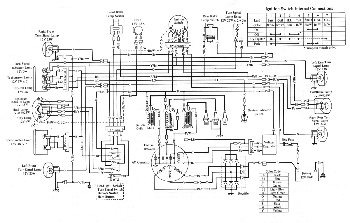 7 79 kawasaki s2 wiring diagram kawasaki wiring diagrams instruction zzr 400 wiring diagram at bayanpartner.co