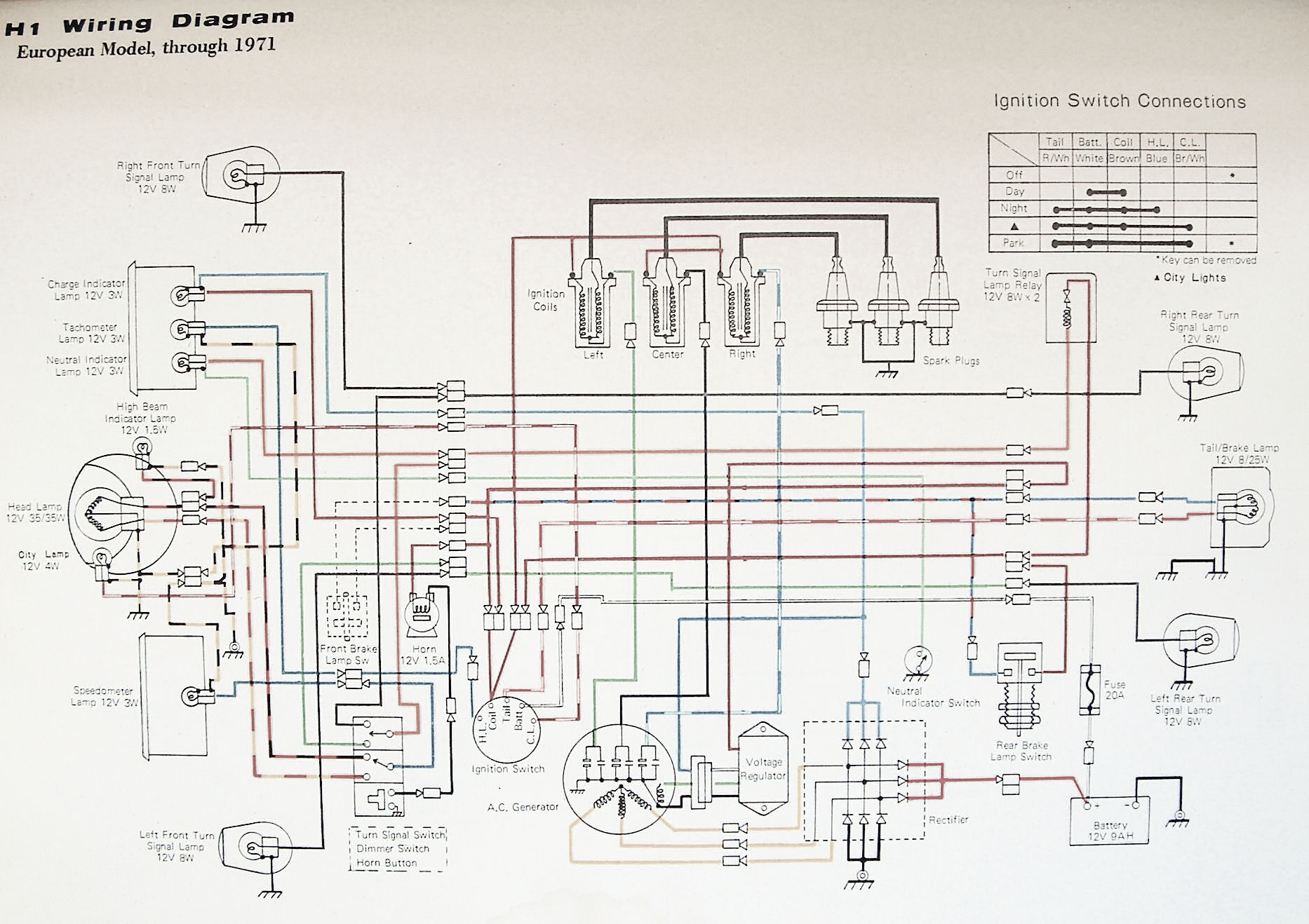 kawasaki h1 wiring diagram k z 650 h1 wiring diagram wiring diagrams #7