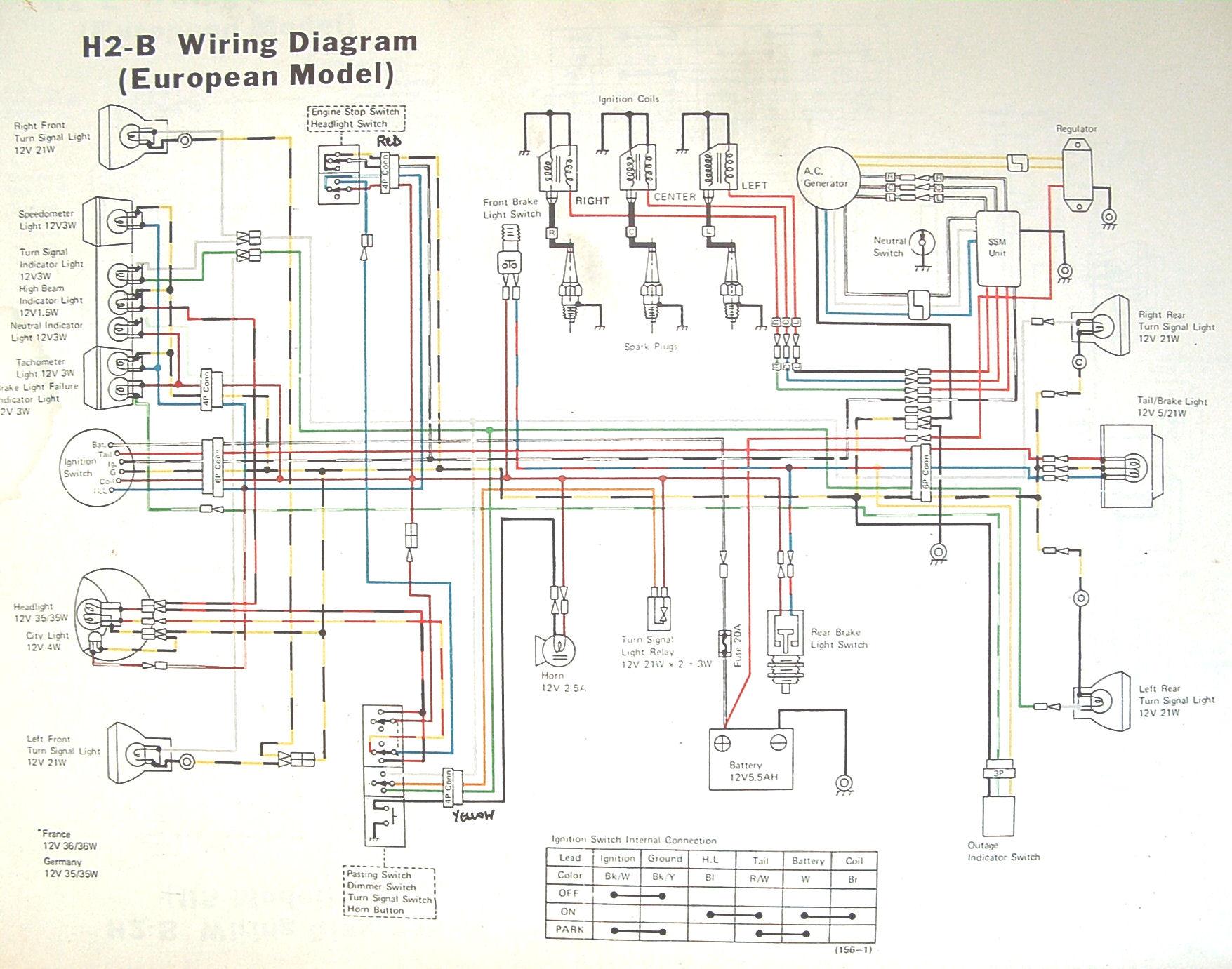 s3 wiring diagrams g6 gtp blower wiring diagrams