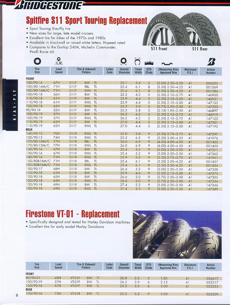 To tire applications rim to tire applications nvjuhfo Choice Image